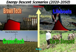 energy_descent_scenarios-300x207